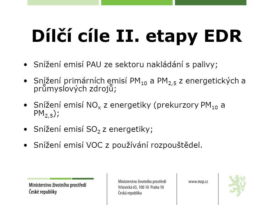 Dílčí cíle II. etapy EDR Snížení emisí PAU ze sektoru nakládání s palivy; Snížení primárních emisí PM 10 a PM 2,5 z energetických a průmyslových zdroj