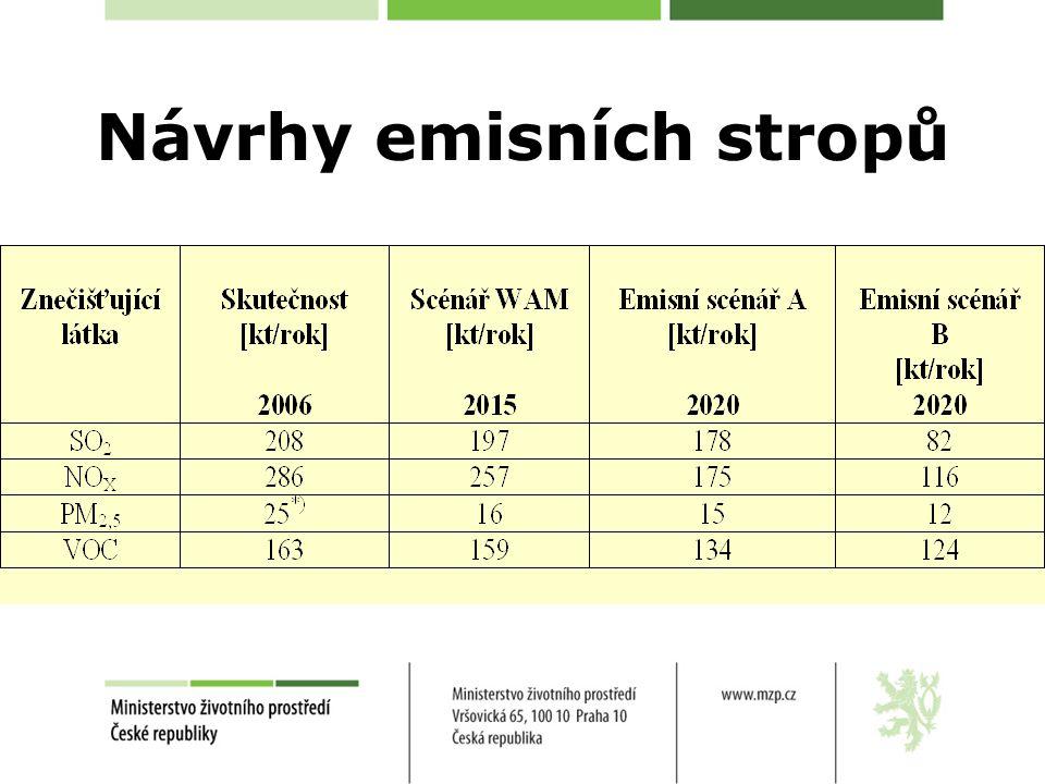 Návrhy emisních stropů
