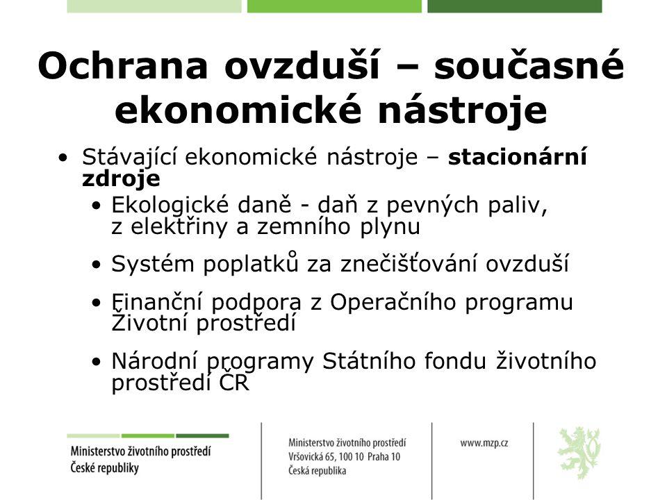 Ochrana ovzduší – současné ekonomické nástroje Stávající ekonomické nástroje – stacionární zdroje Ekologické daně - daň z pevných paliv, z elektřiny a zemního plynu Systém poplatků za znečišťování ovzduší Finanční podpora z Operačního programu Životní prostředí Národní programy Státního fondu životního prostředí ČR