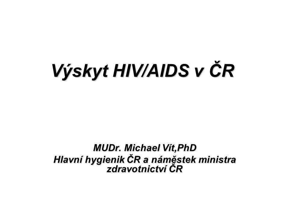 Výskyt HIV/AIDS v ČR MUDr. Michael Vít,PhD Hlavní hygienik ČR a náměstek ministra zdravotnictví ČR