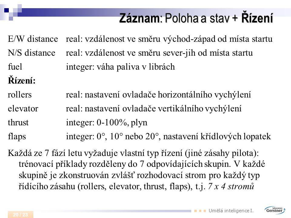 Umělá inteligence I. 20 / 23 Záznam : Poloha a stav + Řízení E/W distancereal: vzdálenost ve směru východ-západ od místa startu N/S distancereal: vzdá