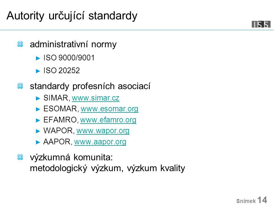 Autority určující standardy administrativní normy ► ISO 9000/9001 ► ISO 20252 standardy profesních asociací ► SIMAR, www.simar.czwww.simar.cz ► ESOMAR