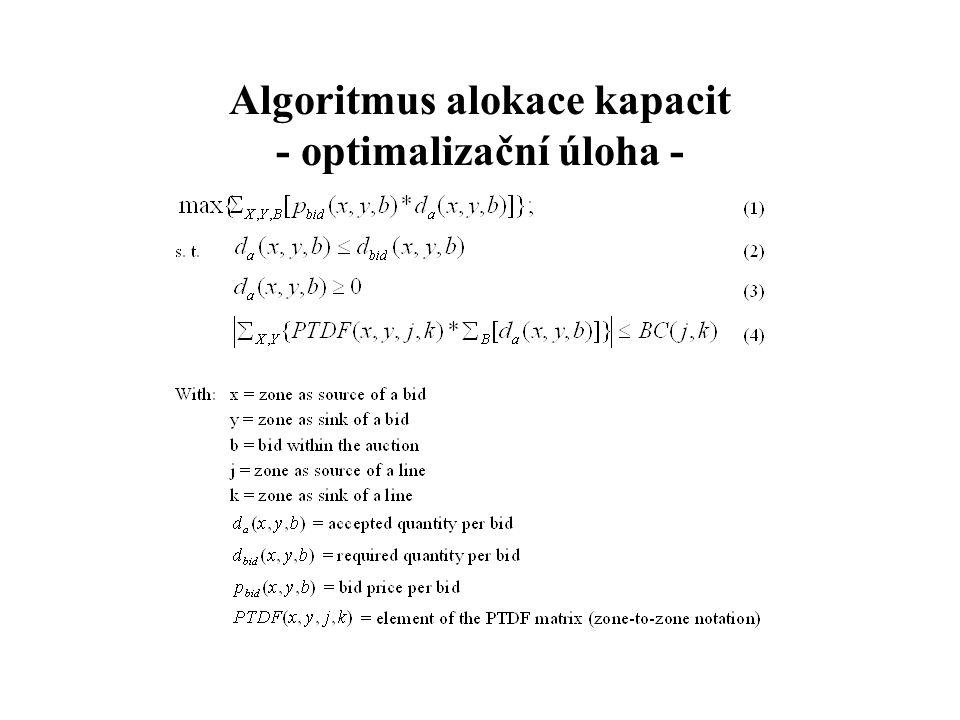 Algoritmus alokace kapacit - optimalizační úloha -