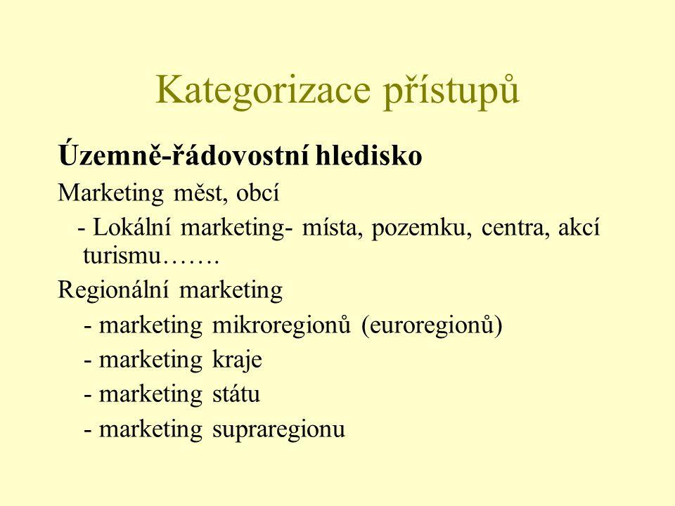 Kategorizace přístupů Územně-řádovostní hledisko Marketing měst, obcí - Lokální marketing- místa, pozemku, centra, akcí turismu……. Regionální marketin