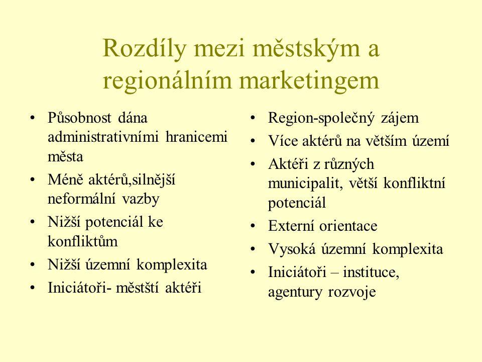 Rozdíly mezi městským a regionálním marketingem Působnost dána administrativními hranicemi města Méně aktérů,silnější neformální vazby Nižší potenciál