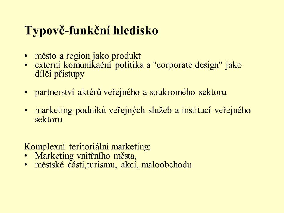 Typově-funkční hledisko město a region jako produkt externí komunikační politika a