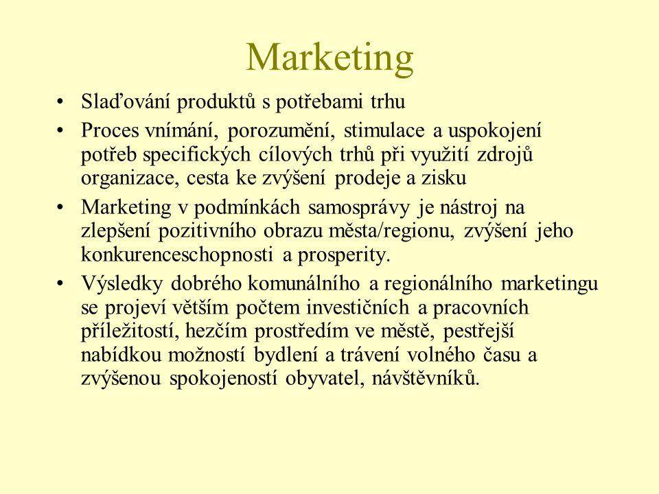 Marketing Slaďování produktů s potřebami trhu Proces vnímání, porozumění, stimulace a uspokojení potřeb specifických cílových trhů při využití zdrojů