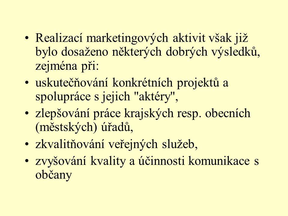 Realizací marketingových aktivit však již bylo dosaženo některých dobrých výsledků, zejména při: uskutečňování konkrétních projektů a spolupráce s jej