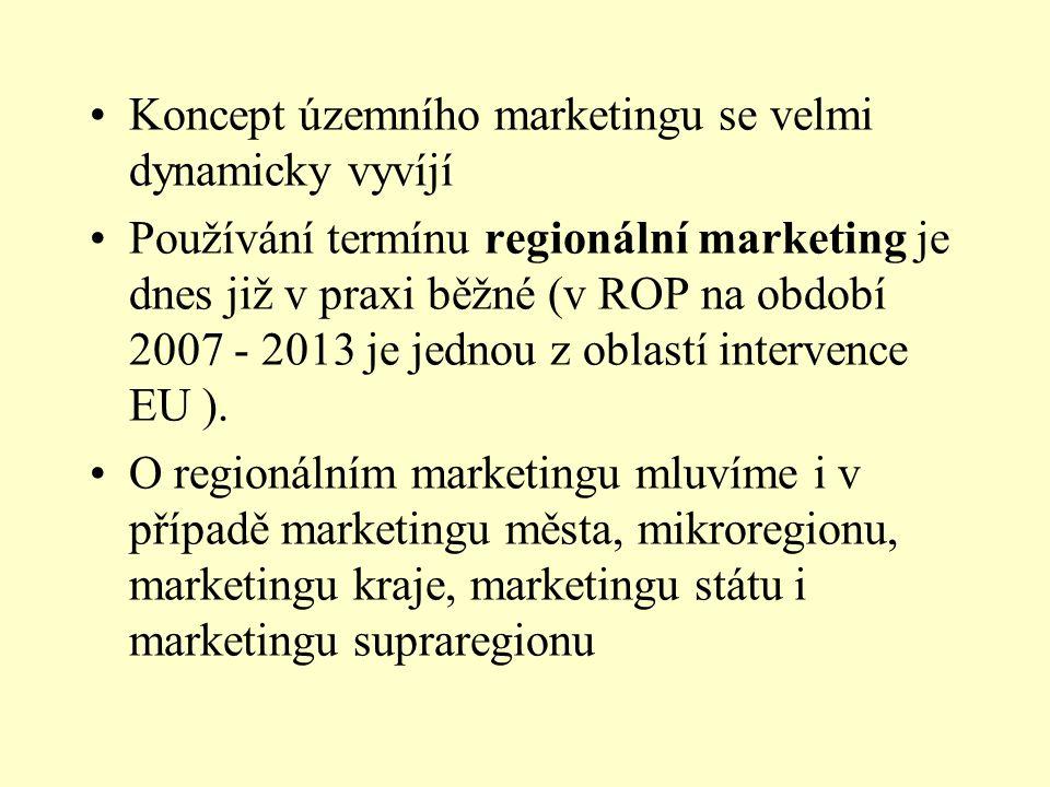 Koncept územního marketingu se velmi dynamicky vyvíjí Používání termínu regionální marketing je dnes již v praxi běžné (v ROP na období 2007 - 2013 je