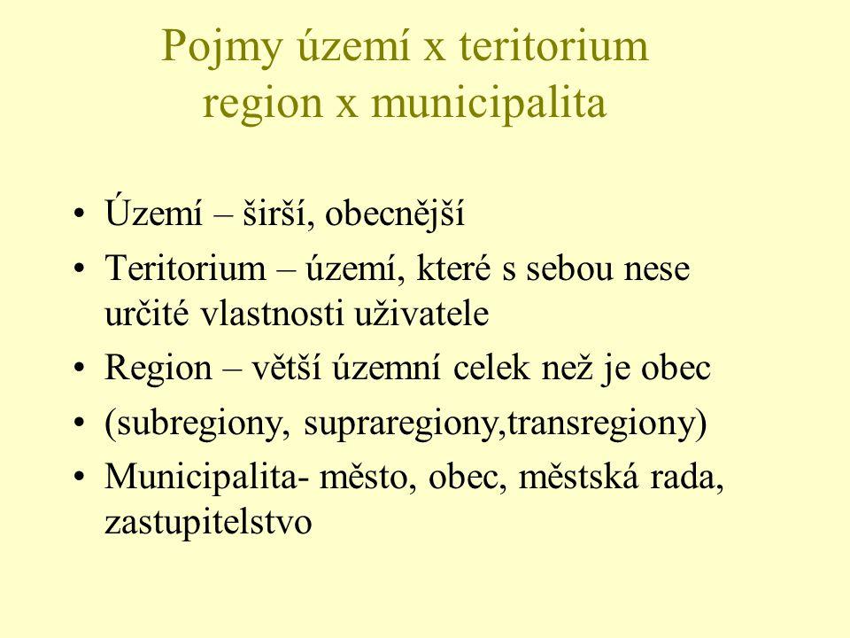 Pojmy území x teritorium region x municipalita Území – širší, obecnější Teritorium – území, které s sebou nese určité vlastnosti uživatele Region – vě