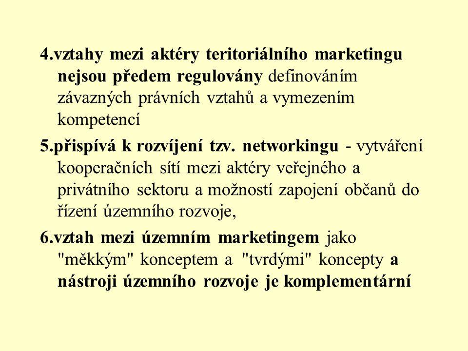 4.vztahy mezi aktéry teritoriálního marketingu nejsou předem regulovány definováním závazných právních vztahů a vymezením kompetencí 5.přispívá k rozv