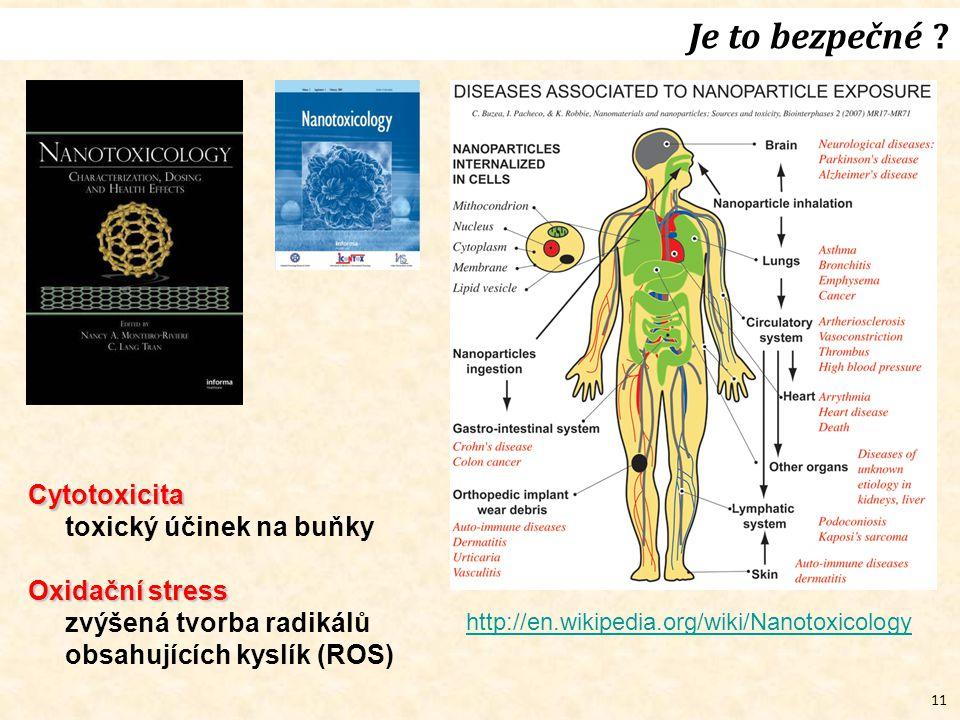 11 Je to bezpečné ? http://en.wikipedia.org/wiki/NanotoxicologyCytotoxicita toxický účinek na buňky Oxidační stress zvýšená tvorba radikálů obsahující