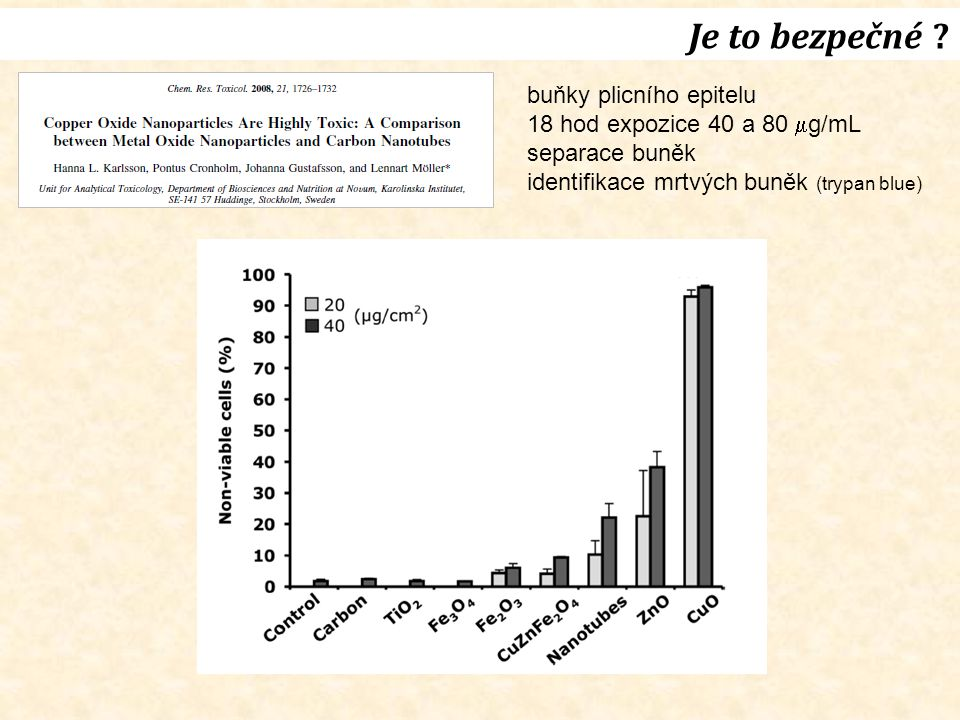 Je to bezpečné ? buňky plicního epitelu 18 hod expozice 40 a 80  g/mL separace buněk identifikace mrtvých buněk (trypan blue)