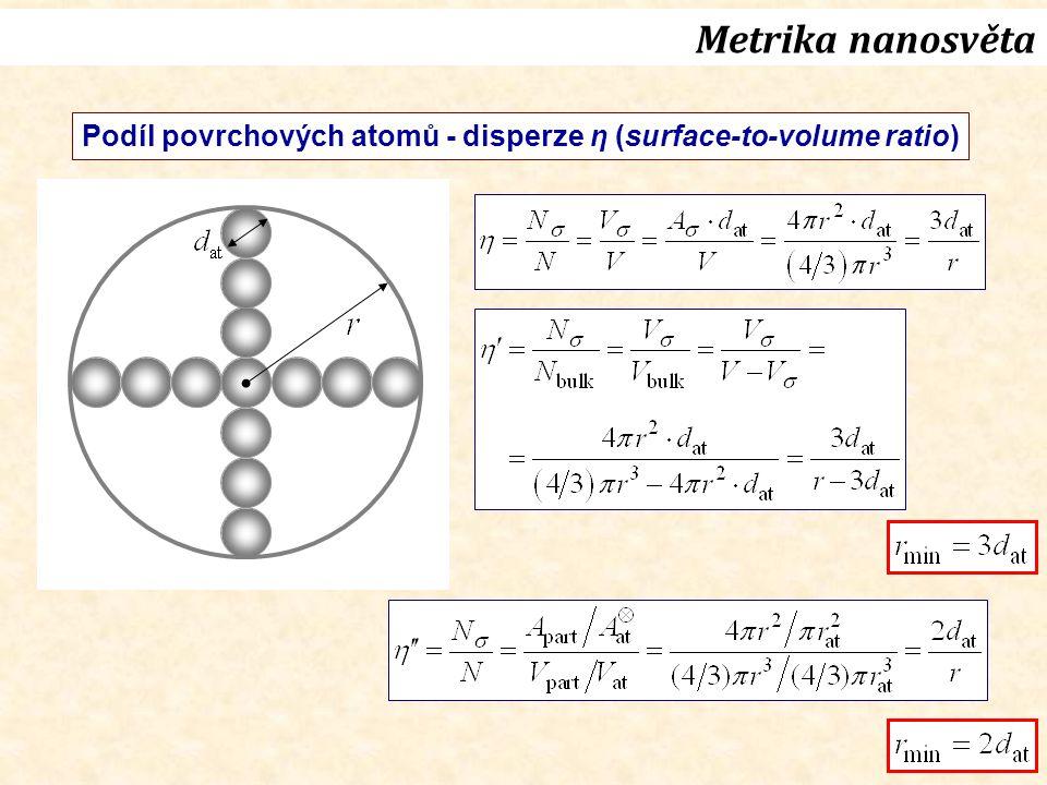 19 Podíl povrchových atomů - disperze η (surface-to-volume ratio) Metrika nanosvěta