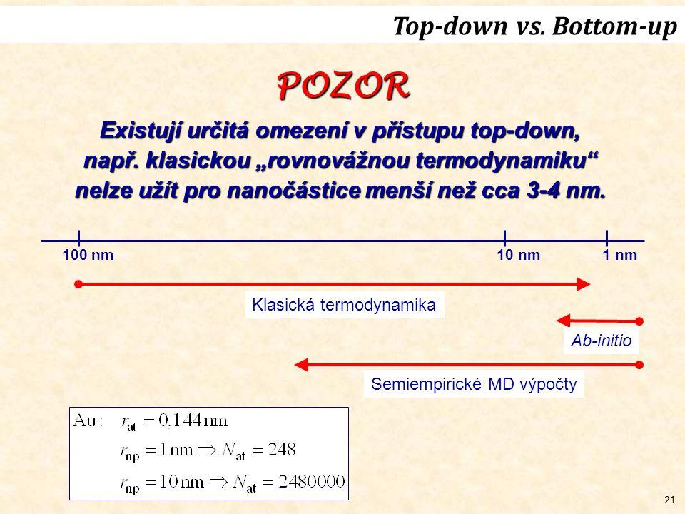 21 Top-down vs. Bottom-up 100 nm10 nm1 nm Klasická termodynamika Ab-initio Semiempirické MD výpočty POZOR Existují určitá omezení v přístupu top-down,