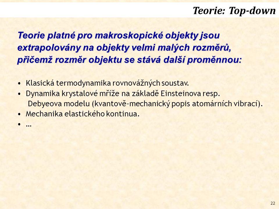 22 Teorie: Top-down Teorie platné pro makroskopické objekty jsou extrapolovány na objekty velmi malých rozměrů, přičemž rozměr objektu se stává další