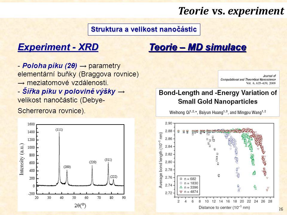 26 Experiment - XRD - Poloha píku (2θ) → parametry elementární buňky (Braggova rovnice) → meziatomové vzdálenosti. - Šířka píku v polovině výšky → vel