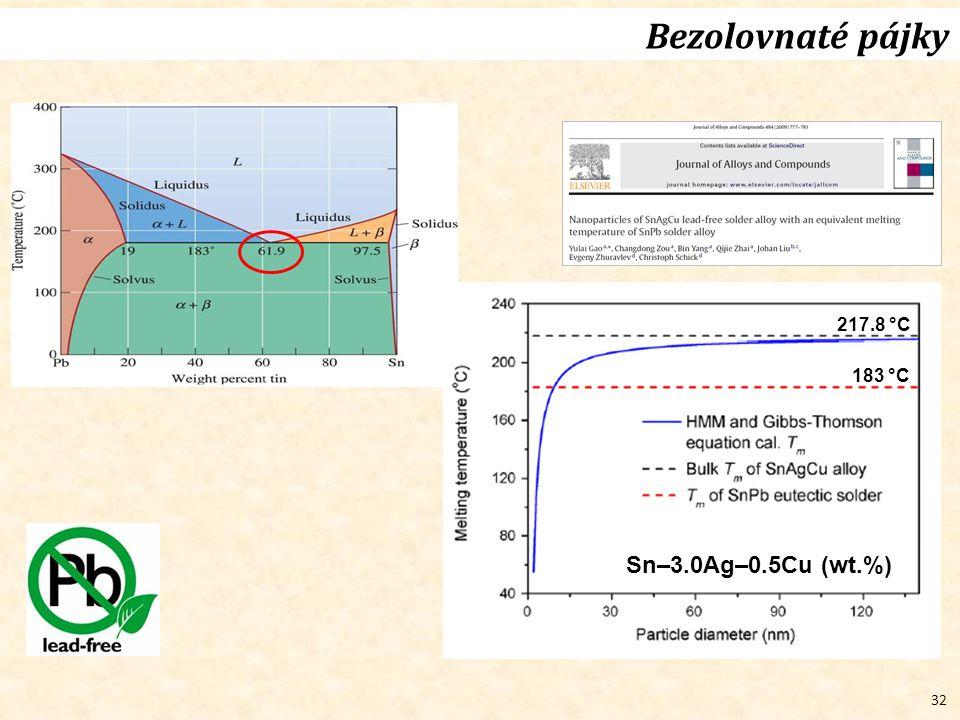 32 Bezolovnaté pájky 183 °C Sn–3.0Ag–0.5Cu (wt.%) 217.8 °C