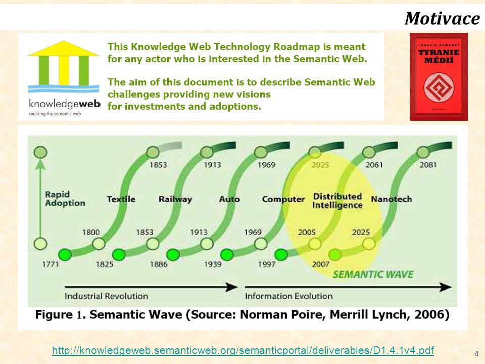 4 Motivace http://knowledgeweb.semanticweb.org/semanticportal/deliverables/D1.4.1v4.pdf