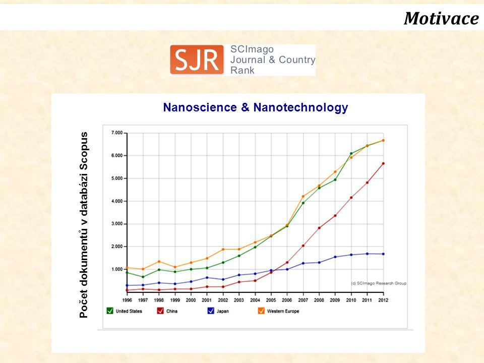 Motivace Nanoscience & Nanotechnology Počet dokumentů v databázi Scopus