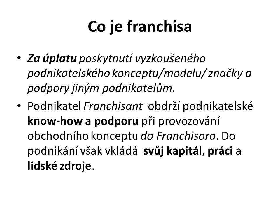 Co je franchisa Za úplatu poskytnutí vyzkoušeného podnikatelského konceptu/modelu/ značky a podpory jiným podnikatelům.