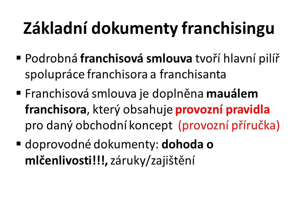 Základní dokumenty franchisingu  Podrobná franchisová smlouva tvoří hlavní pilíř spolupráce franchisora a franchisanta  Franchisová smlouva je doplněna mauálem franchisora, který obsahuje provozní pravidla pro daný obchodní koncept (provozní příručka)  doprovodné dokumenty: dohoda o mlčenlivosti!!!, záruky/zajištění DateDate