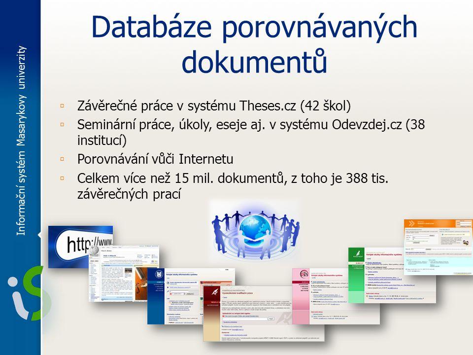 Databáze porovnávaných dokumentů ▫ Závěrečné práce v systému Theses.cz (42 škol) ▫ Seminární práce, úkoly, eseje aj.