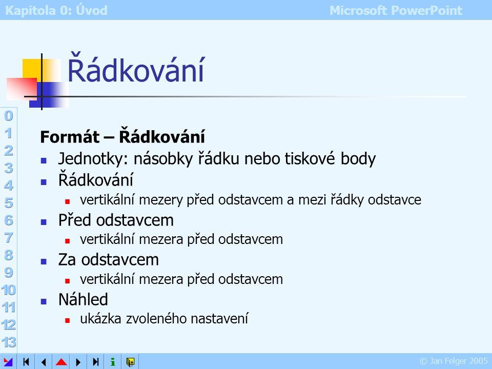 Kapitola 0: Úvod Microsoft PowerPoint © Jan Felger 2005 Zarovnání textu Formát – Zarovnat nebo ikony na panelu nástrojů Formát pozor – ikona Do bloku
