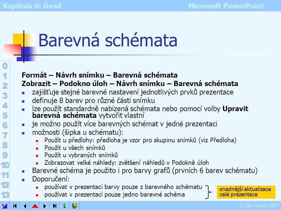 Kapitola 0: Úvod Microsoft PowerPoint © Jan Felger 2005 Obsah obsah je speciální objekt, který reprezentuje výběr ze šesti možností: tabulka graf klip