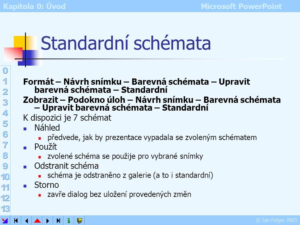 Kapitola 0: Úvod Microsoft PowerPoint © Jan Felger 2005 Barevná schémata Formát – Návrh snímku – Barevná schémata Zobrazit – Podokno úloh – Návrh sním
