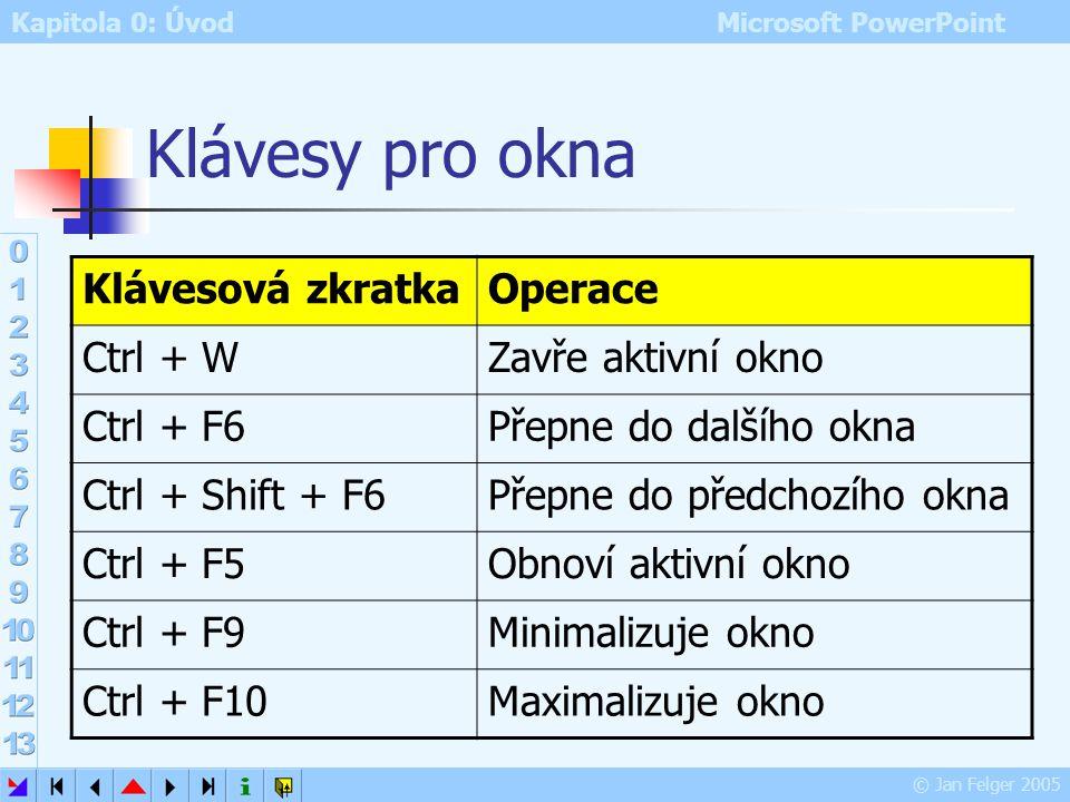 Kapitola 0: Úvod Microsoft PowerPoint © Jan Felger 2005 Okno Soubor – Nový vytvoří novou prezentaci Soubor – Otevřít otevře prezentaci uloženou na dis