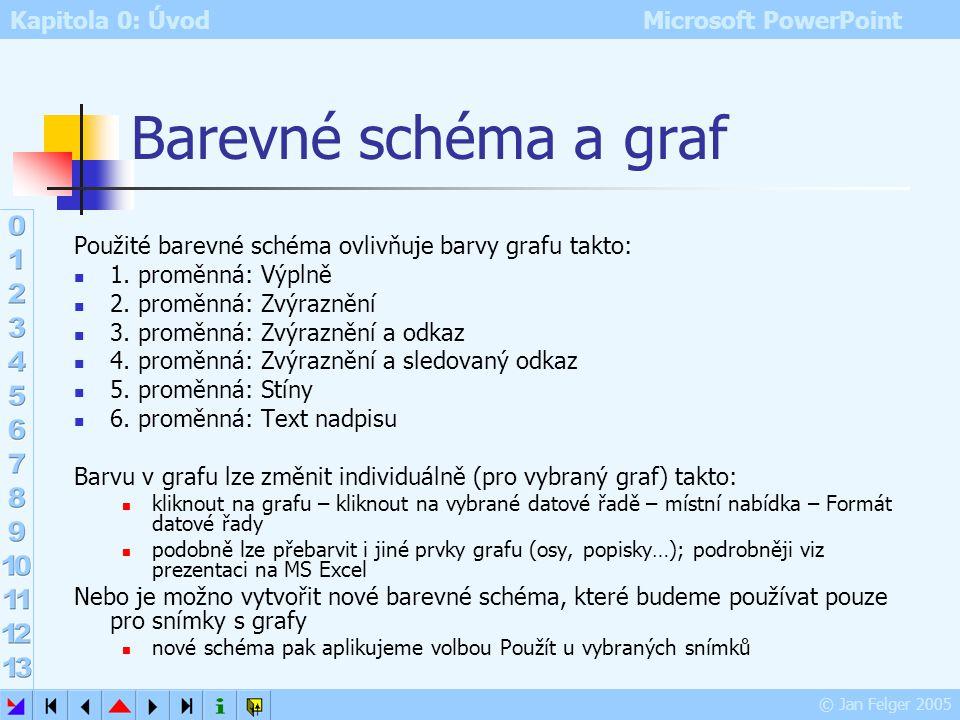 Kapitola 0: Úvod Microsoft PowerPoint © Jan Felger 2005 Vlastní schémata Formát – Návrh snímku – Barevná schémata – Upravit barevná schémata – Vlastní