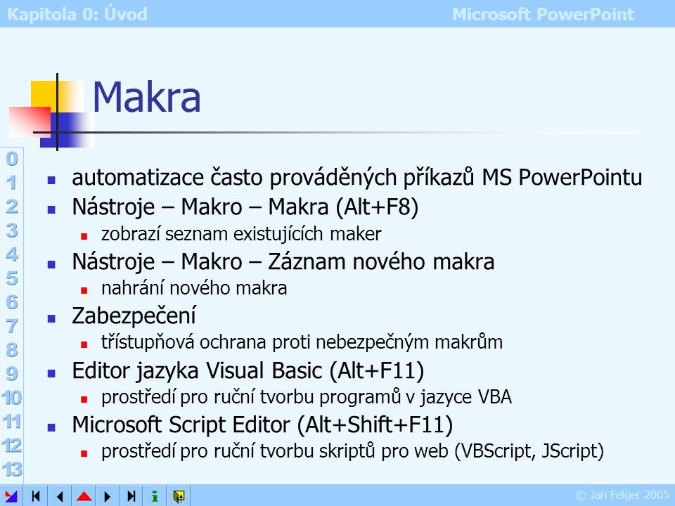 Kapitola 0: Úvod Microsoft PowerPoint © Jan Felger 2005 Nástroje na webu Nástroje – Nástroje na webu otevře http://office.microsoft.com/czehttp://offi