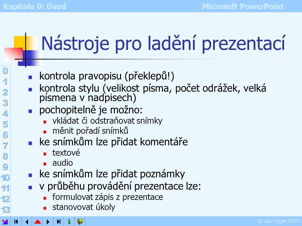 Kapitola 0: Úvod Microsoft PowerPoint © Jan Felger 2005 Šablony Zobrazit – Podokno úloh – Návrh snímku – Šablony návrhů šablony jsou soubory obsahujíc