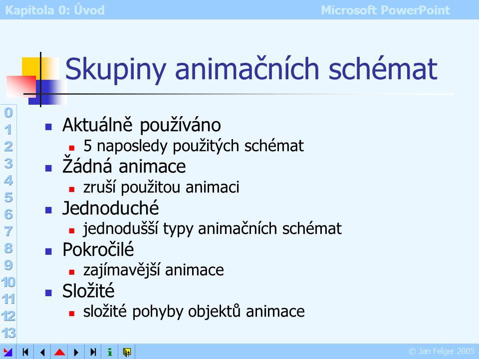 Kapitola 0: Úvod Microsoft PowerPoint © Jan Felger 2005 Schémata animace 2 animační schémata se aplikují na objekty vložené pomocí zástupných symbolů