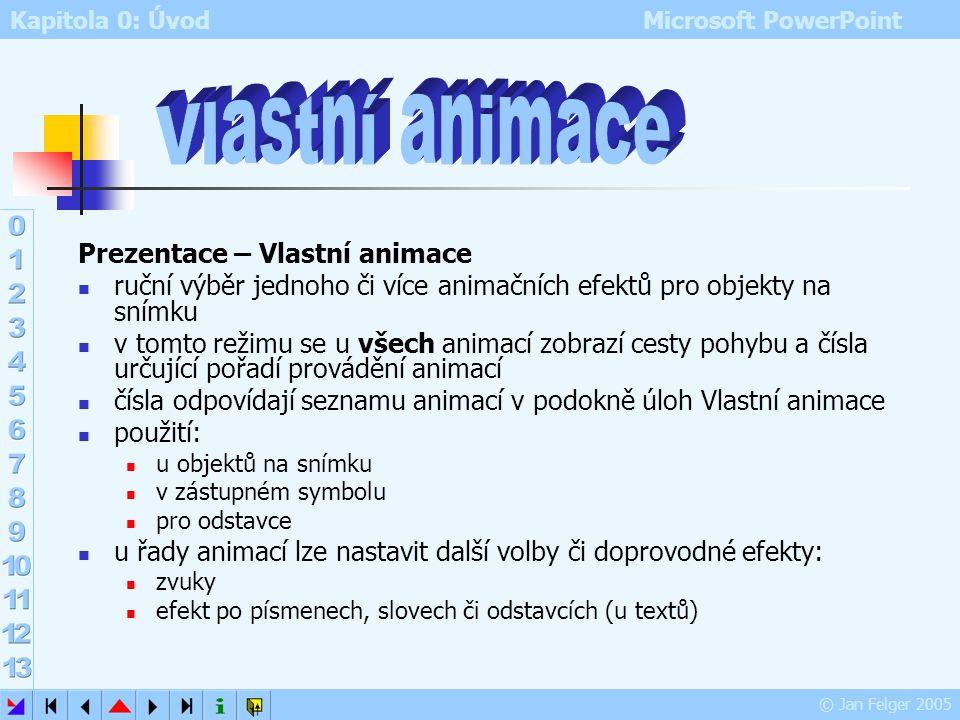 Kapitola 0: Úvod Microsoft PowerPoint © Jan Felger 2005 Skupiny animačních schémat Aktuálně používáno 5 naposledy použitých schémat Žádná animace zruš
