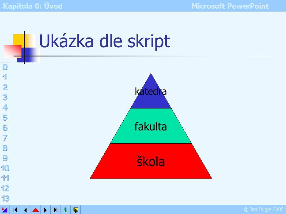 Kapitola 0: Úvod Microsoft PowerPoint © Jan Felger 2005 Ukázka dle skript katedra fakulta škola