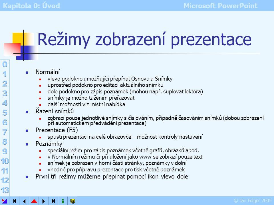 Kapitola 0: Úvod Microsoft PowerPoint © Jan Felger 2005 Podokno úloh Zobrazit – podokno úloh Novinka této verze sady programů Office Možnosti: Nová pr