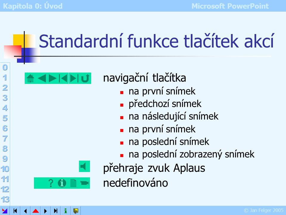 Kapitola 0: Úvod Microsoft PowerPoint © Jan Felger 2005 Tlačítka akcí Prezentace – Tlačítka akcí vložení tlačítek zvoleného vzhledu a většinou i předn