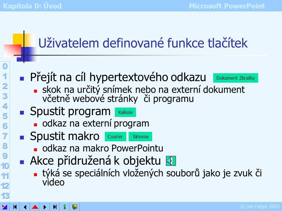 Kapitola 0: Úvod Microsoft PowerPoint © Jan Felger 2005 Standardní funkce tlačítek akcí navigační tlačítka na první snímek předchozí snímek na následu