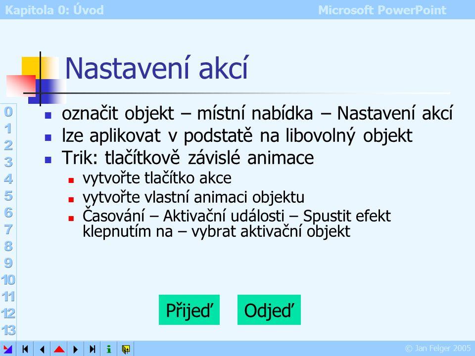 Kapitola 0: Úvod Microsoft PowerPoint © Jan Felger 2005 Uživatelem definované funkce tlačítek Přejít na cíl hypertextového odkazu skok na určitý sníme