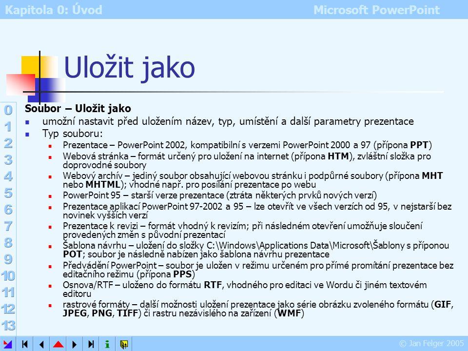 Kapitola 0: Úvod Microsoft PowerPoint © Jan Felger 2005 Uložit Soubor – Uložit (Ctrl+S či ikona Uložit) Uloží aktuální prezentaci V případě neuložené