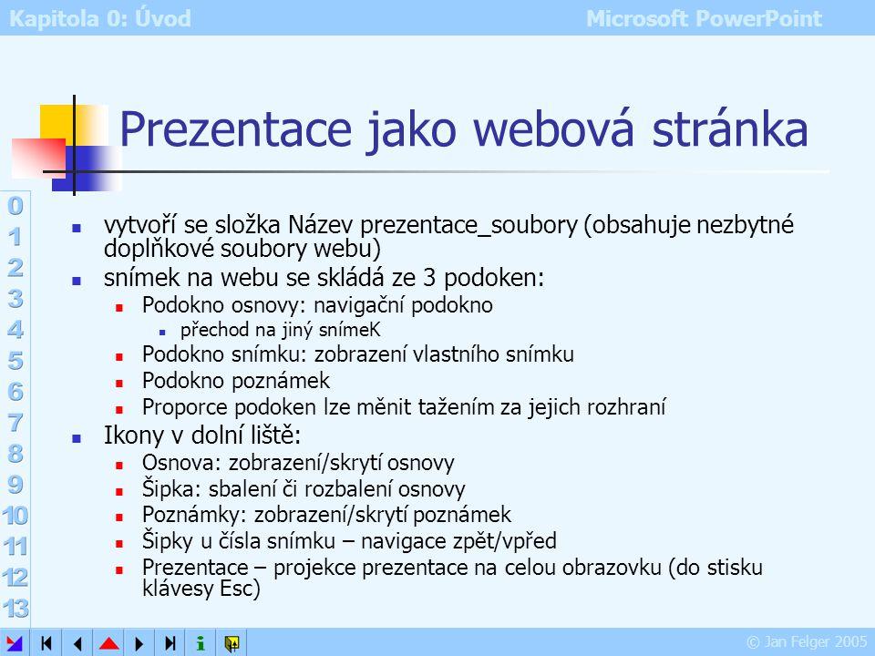 Kapitola 0: Úvod Microsoft PowerPoint © Jan Felger 2005 Uložit jako webovou stránku Soubor – Uložit jako webovou stránku (přípona HTM) dialog Uložit j