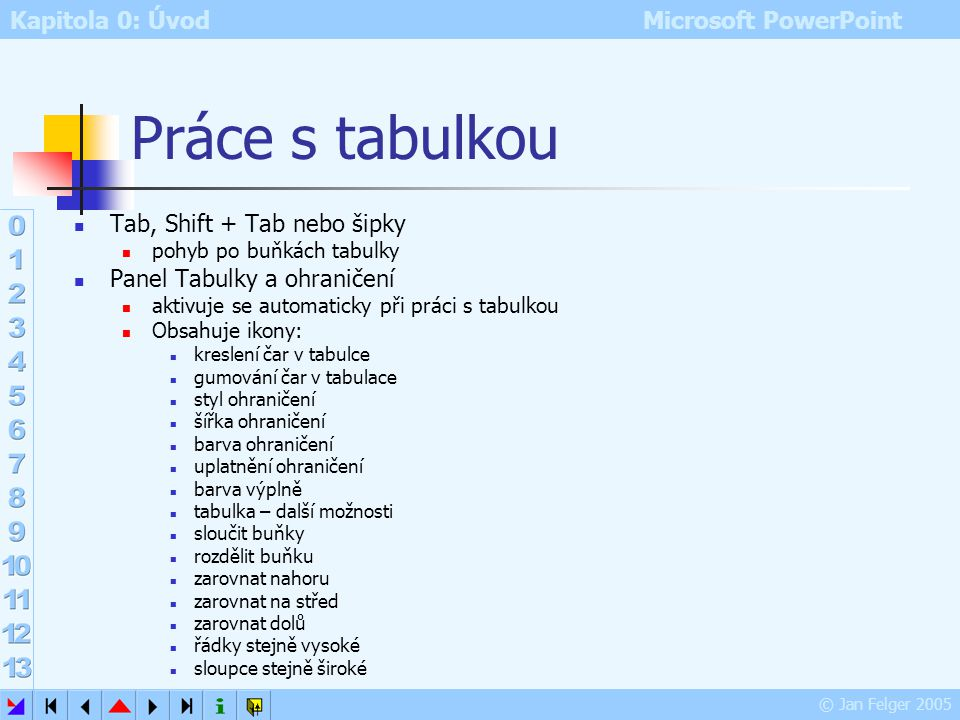 Kapitola 0: Úvod Microsoft PowerPoint © Jan Felger 2005 Tabulka Vložit – Tabulka nový objekt tabulka (nikoli do zástupného symbolu) Vložit – Nový sním