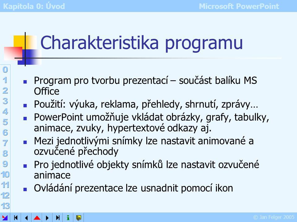 Kapitola 0: Úvod Microsoft PowerPoint © Jan Felger 2005 Charakteristika programu Program pro tvorbu prezentací – součást balíku MS Office Použití: výuka, reklama, přehledy, shrnutí, zprávy… PowerPoint umožňuje vkládat obrázky, grafy, tabulky, animace, zvuky, hypertextové odkazy aj.