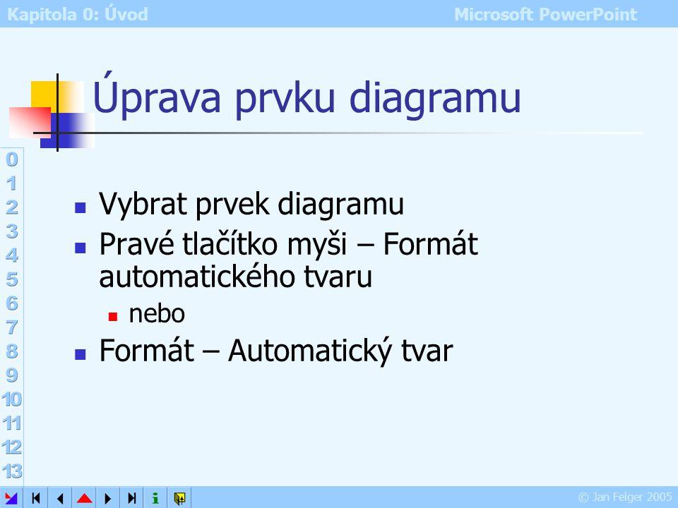 Kapitola 0: Úvod Microsoft PowerPoint © Jan Felger 2005 Vybrat Úroveň – vybere všechny rámečky stejné úrovně hierarchie v diagramu Větev – vybere všec
