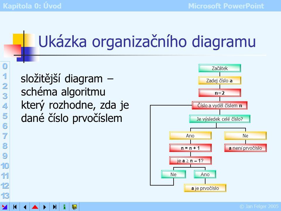 Kapitola 0: Úvod Microsoft PowerPoint © Jan Felger 2005 Úprava prvku diagramu Vybrat prvek diagramu Pravé tlačítko myši – Formát automatického tvaru n