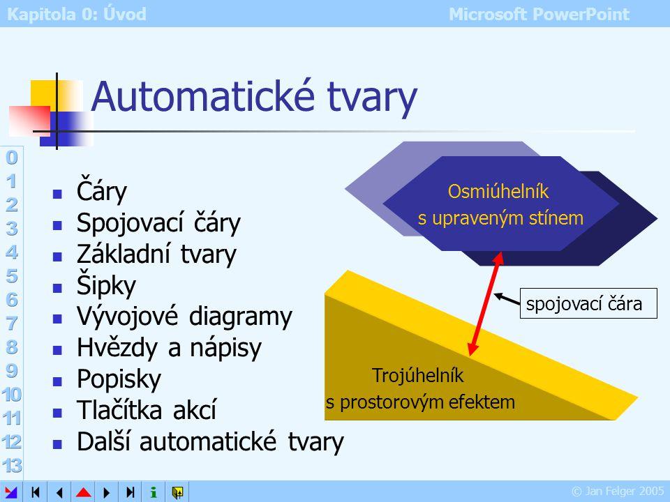 Kapitola 0: Úvod Microsoft PowerPoint © Jan Felger 2005 Ukázka organizačního diagramu složitější diagram – schéma algoritmu který rozhodne, zda je dan
