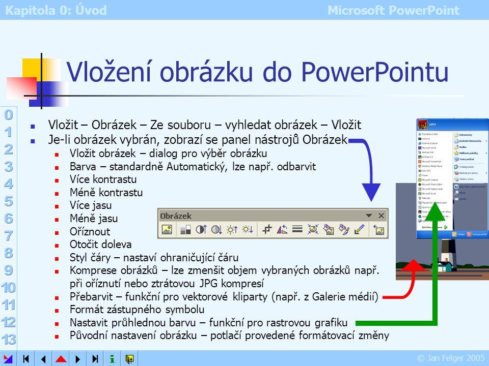 Kapitola 0: Úvod Microsoft PowerPoint © Jan Felger 2005 Sejmutí obrazovky Print Screen – sejme aktuální obrazovku do paměti levý Alt + Print Screen –
