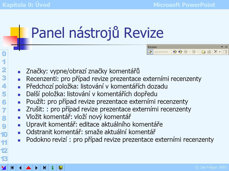 Kapitola 0: Úvod Microsoft PowerPoint © Jan Felger 2005 Komentář Vložit – Komentář obvykle využíván recenzenty či pro zápis autorských komentářů nezob